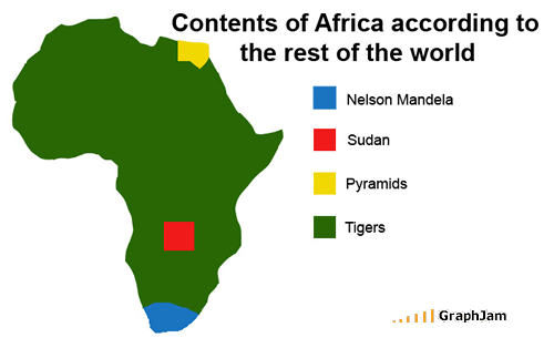 How the rest of the world sees Africa