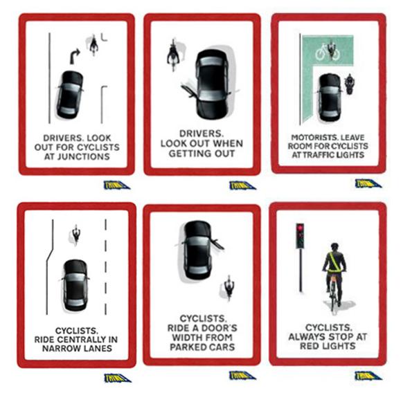 tfl cycling posters